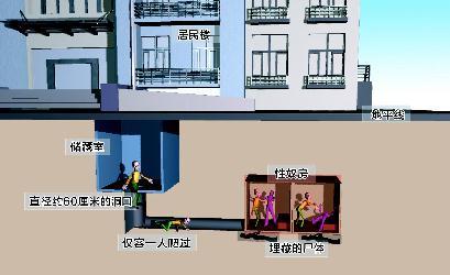 河南洛阳一干部挖地窖囚禁6歌厅女为性奴(图三门峡润滑油情趣图片